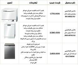 لیست قیمت الگانس